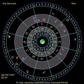 zodiac-signs1