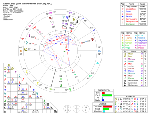 free astrology question answered – NJ ASTRO-PSYCHIC