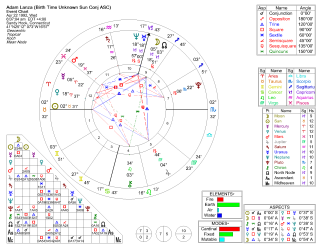 free astrology question answered