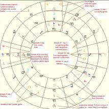sudarshamsha_chakra_example_chart-barbarapijan dot com
